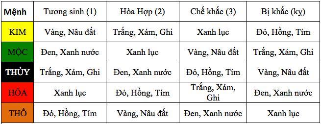 chon-mau-chan-ga-goi-hop-phong-thuy-cho-phong-ngu-cap-doi-1.jpg
